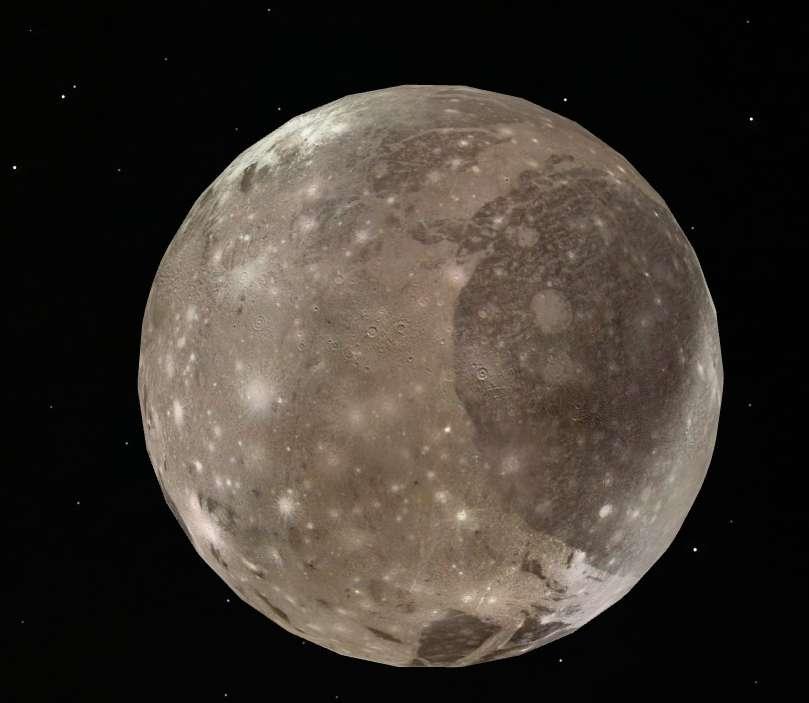 ganymede auroral belt shifting - 809×703